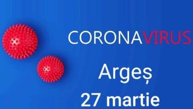 Photo of Situația Covid-19 în Argeș la 27 martie 2020
