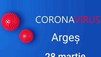 Photo of Situația Covid-19 în Argeș la 28 martie