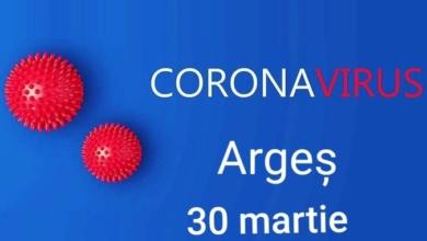Photo of Situația Covid – 19 în Argeș la 30 martie
